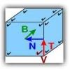 Các dạng toán trọng tâm của hình học giải tích trong không gian