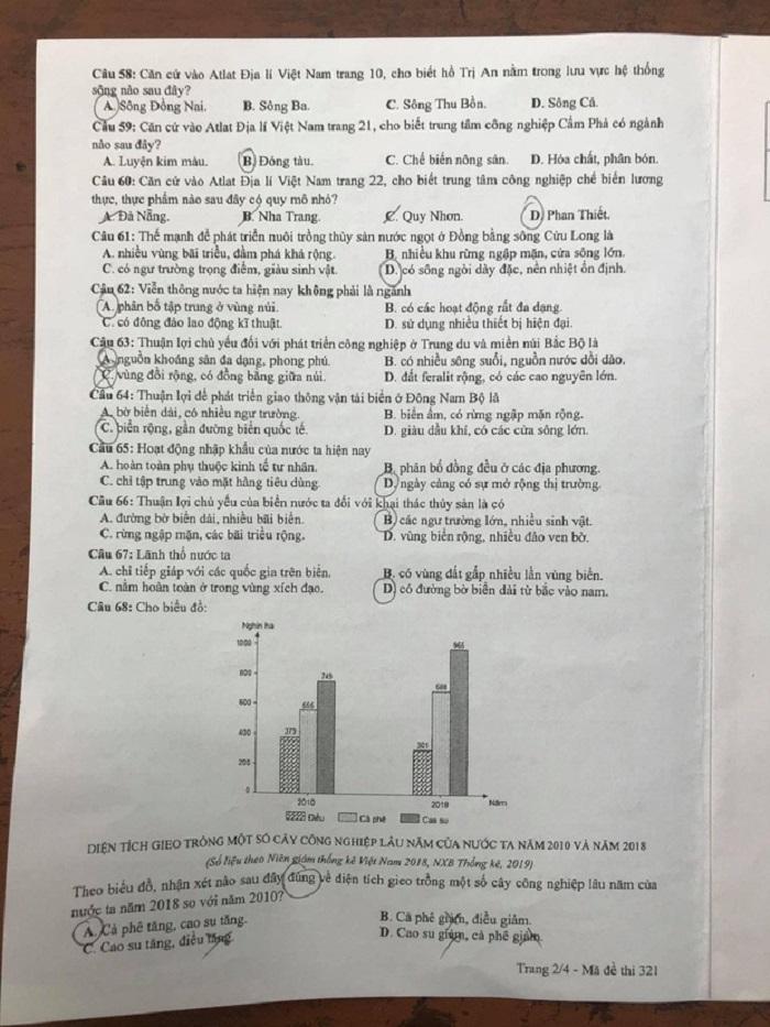đáp án đề thi THPT Quốc gia môn Địa